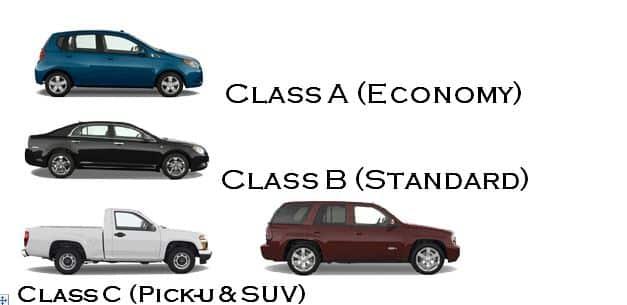 Auto Classes